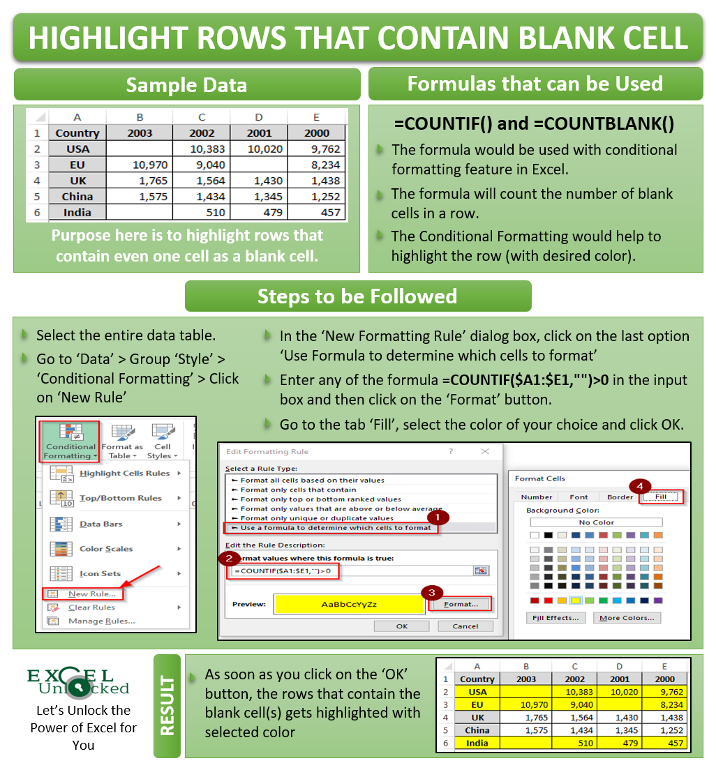 How to Highlight Row that Contains Blank Cells   Excel Unlocked