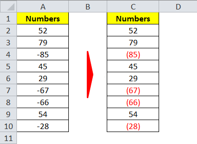 Expected Result - Show Negative Numbers in Bracket and Red