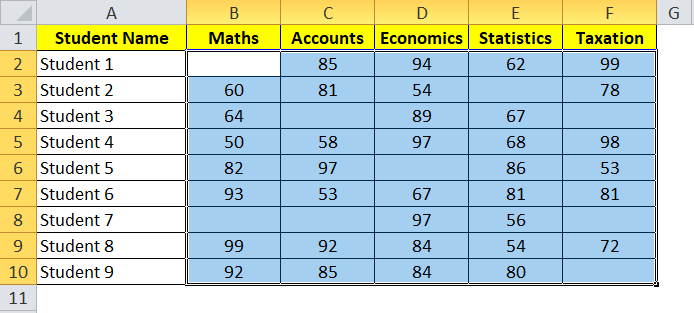 Number Range Selection Excel