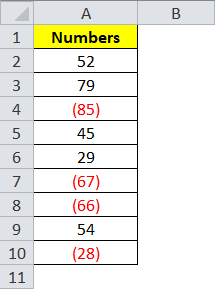 Result of Negative Numbers in Bracket & Red