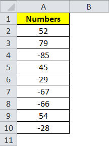 Sample Numbers - Show Negative in Bracket and Red