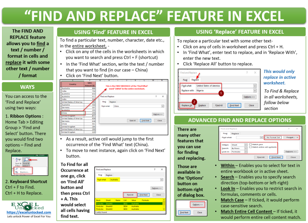 Find and Replace feature in Excel