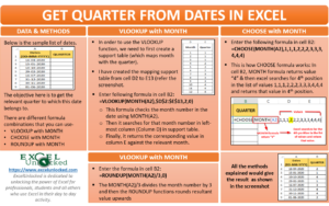 Get Quarter from Dates in Excel