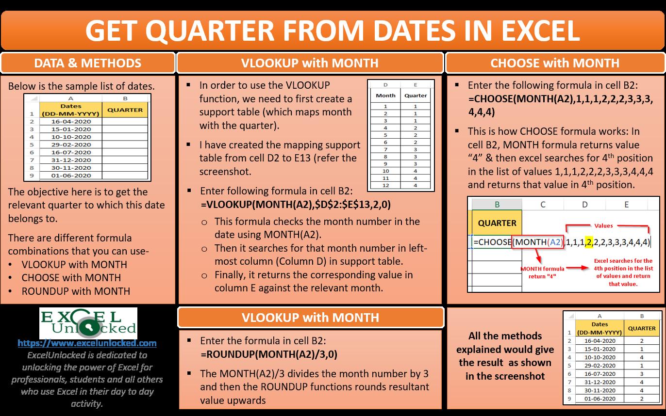 Convert Date To Quarter in Excel – Excel Unlocked