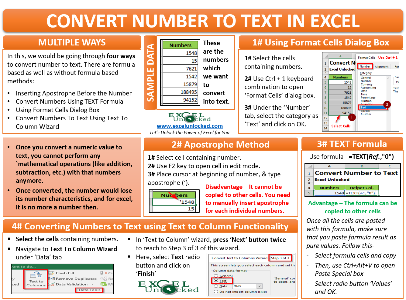 Change And Convert Number To Text in Excel – Excel Unlocked