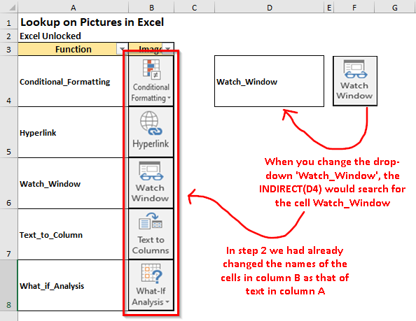 Explanation of the Picture Lookup Working
