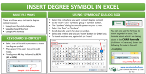 Insert Degree Symbol in Excel