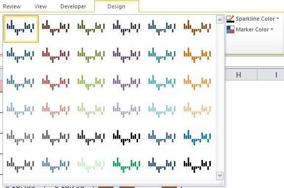 More Sparkline Designs
