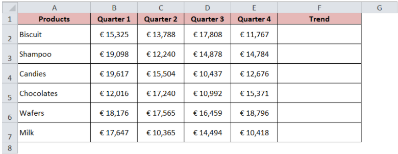 Sample Data for Sparkline in Excel