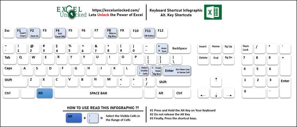 Alt Keyboard Shortcuts