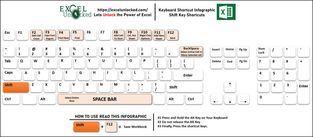 Shift Keyboard Shortcuts