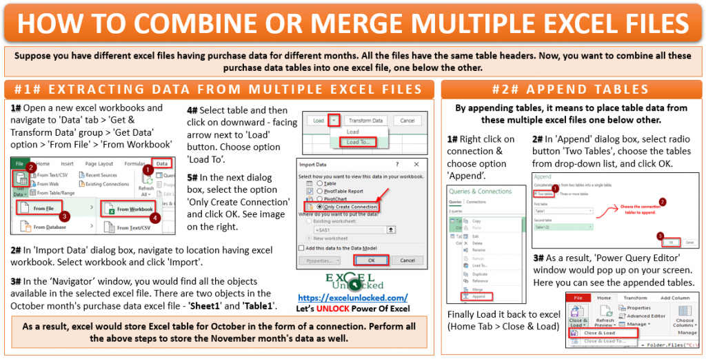 Combining Multiple Excel Files Using Power Query