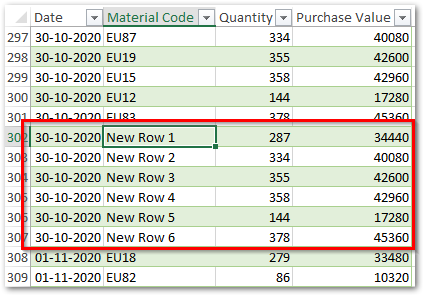 New Rows added to Appended Table