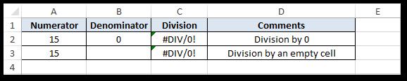 #DIV0 Error in Excel Formula