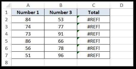 Example on #REF! Error in Excel #2