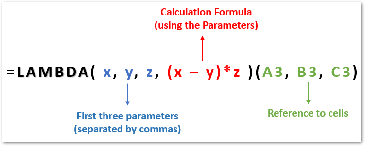 LAMBDA Formula Structure with Cell Reference