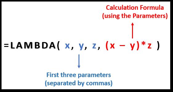 LAMBDA Formula Structure