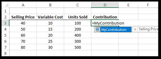 MyContribution - Custom Formula Using Named Range