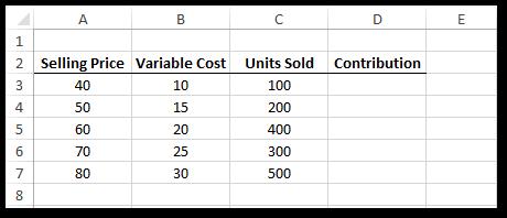 Sample Data on LAMBDA Function