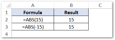 ABS Function in Excel Example