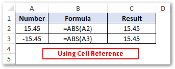 Cell Reference in Excel ABS Function
