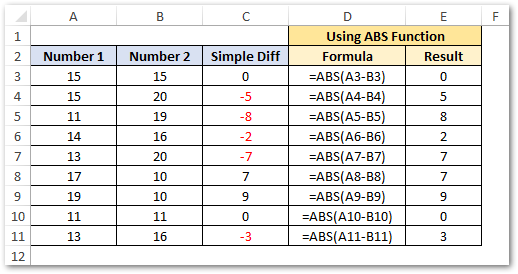 Convert Change Negative Number to Positive