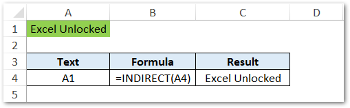 INDIRECT Function - Using cell reference as input argument