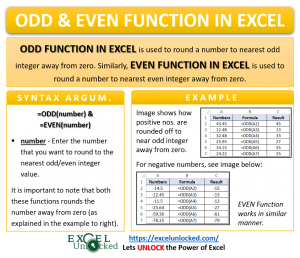 Infograhpic - ODD and EVEN Formula Function in Excel