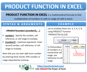 Infograhpic - PRODUCT Formula Function in Excel
