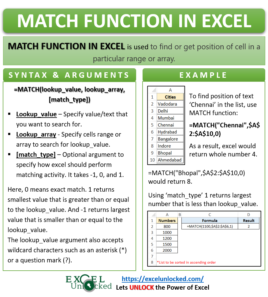 MATCH Function in Excel – Find Cell Position in Array – Excel Unlocked