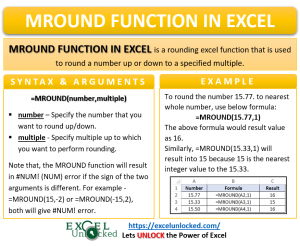 Infographic - MROUND Formula Function in Excel