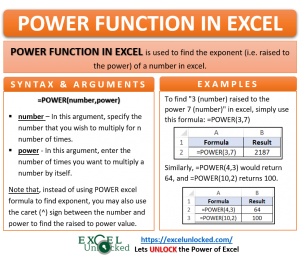 Infographic - POWER Formula Function in Excel