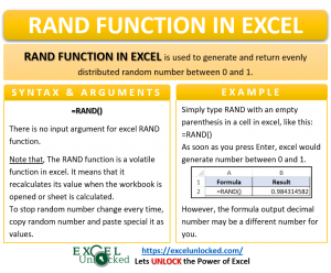 Infographic - RAND Formula Function in Excel
