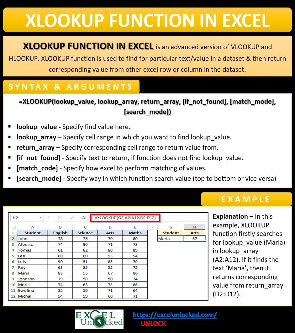 XLOOKUP Function in Excel – Advanced Lookup – Excel Unlocked