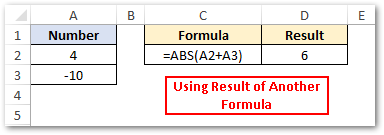 Using Result of Another Formula in ABS Excel Function