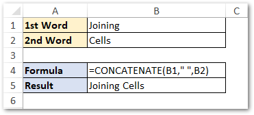 CONCATENATE Function Using Cell Reference