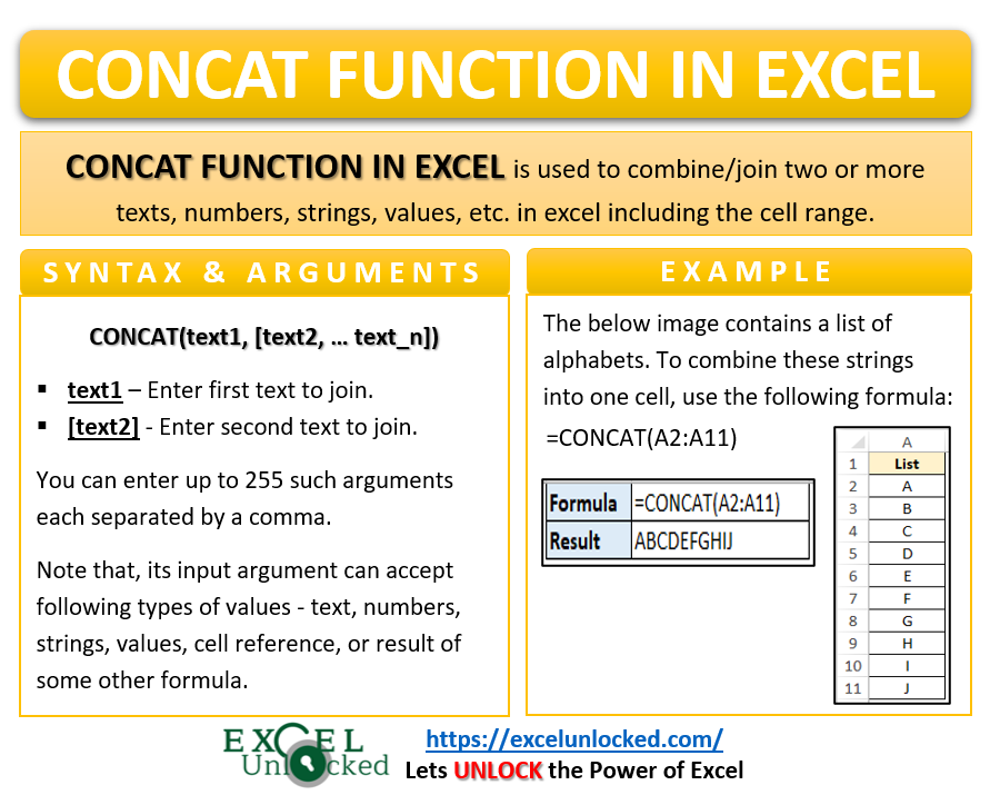 Infographic - CONCAT Formula Function in Excel