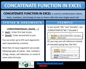Infographic - CONCATENATE Formula Function in Excel