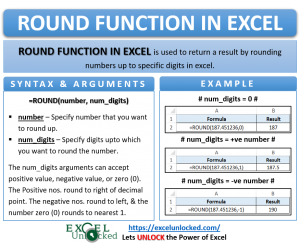 Infographic - ROUND Formula Function in Excel