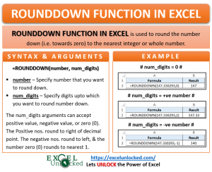Infographic - ROUNDDOWN Formula Function in Excel