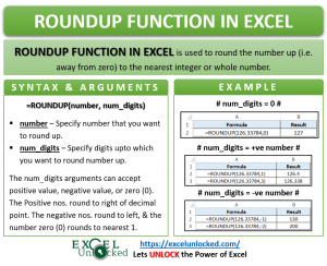 Infographic - ROUNDUP Formula Function in Excel