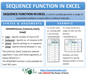 Infographic - SEQUENCE Formula Function in Excel