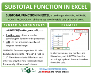 Infographic - SUBTOTAL Formula Function in Excel