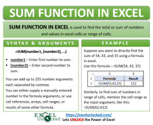 Infographic - SUM Formula Function in Excel