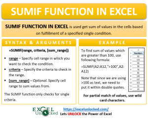 Infographic - SUMIF Formula Function in Excel