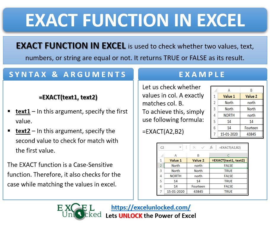 Infographic - EXACT Formula Function in Excel
