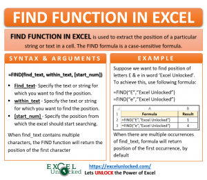 Infographic - FIND Formula Function in Excel