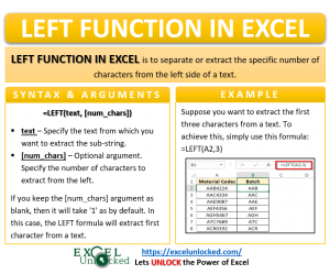 Infographic - LEFT Formula Function in Excel