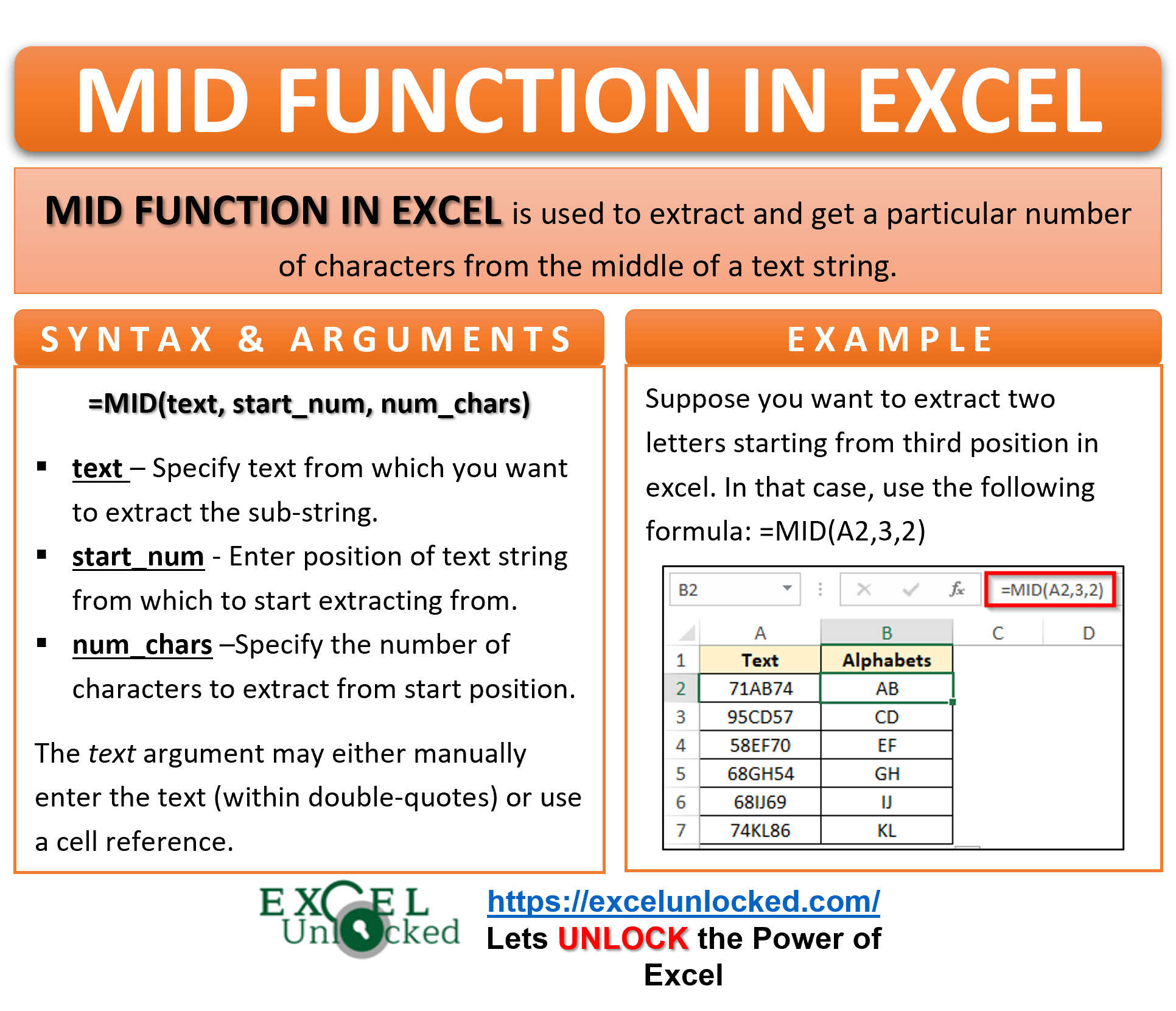 Infographic - MID Formula Function in Excel