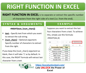 Infographic - RIGHT Formula Function in Excel